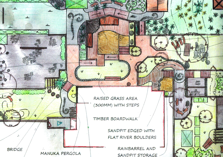 coloured landscape plan